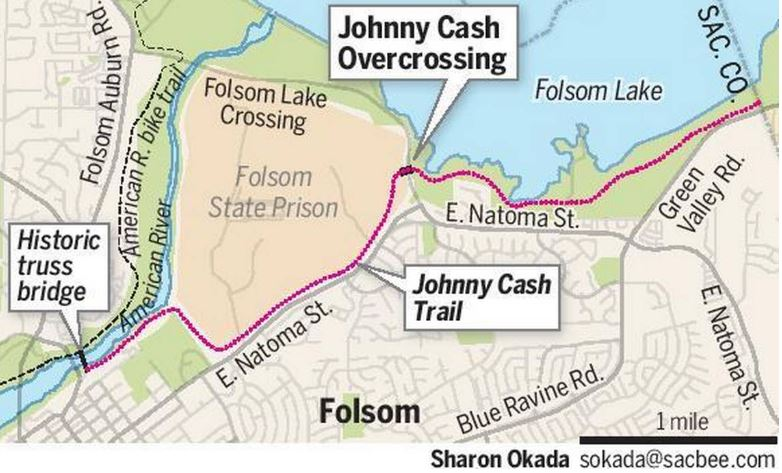 Folsom trail